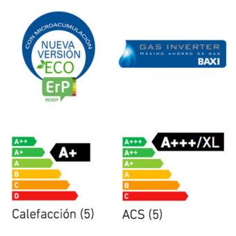 Características técnicas Caldera a Gas de Condensación BaxiRoca Modelo Neodens Plus ECO 24/24 F