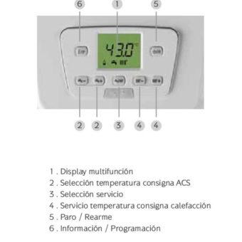 Panel frontal Caldera a Gas de Condensación BaxiRoca Modelo Neodens Plus ECO 24/24 F