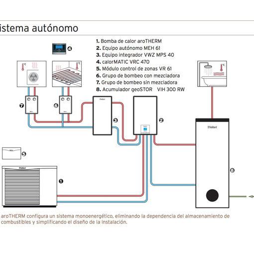 Bomba de calor aire agua vaillant arotherm vwl 115 2 for Aparatos de aire acondicionado con bomba de calor