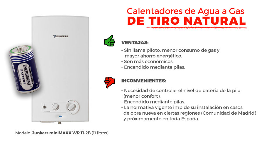 Calentadores de agua a gas Atmosféricos o de Tiro Natural. Ventajas e inconvenientes